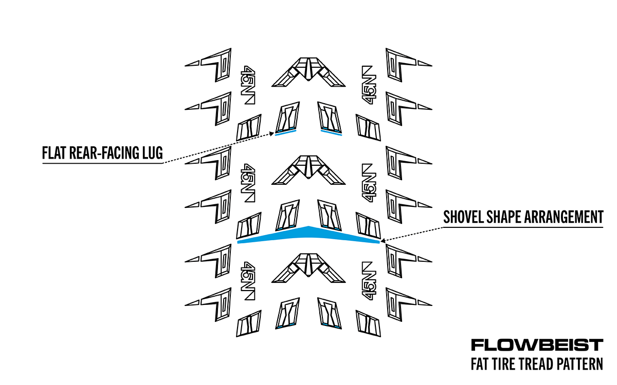 Illustrated diagram that shows flat rear-facing lugs with a shovel shape arrangement on a fat bike tire.