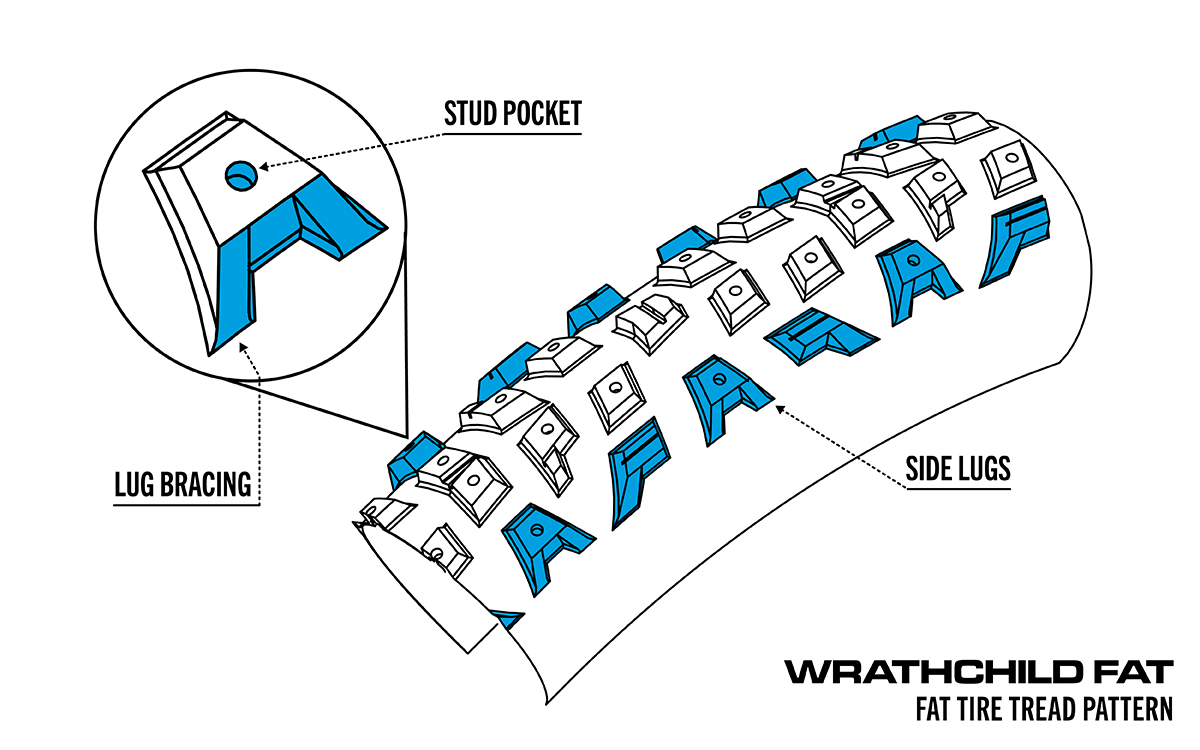Illustrated diagram that highlights a fat bike tire's side lugs, lug bracing, and stud pockets.