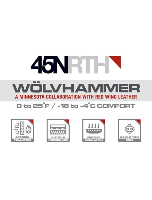 WOLVHAMMER: A Minnesota Collaboration with Red Wing Leather. 0 to 25 degrees Fahrenheit (-18 to -4 degrees Celsius) for Comfort.
